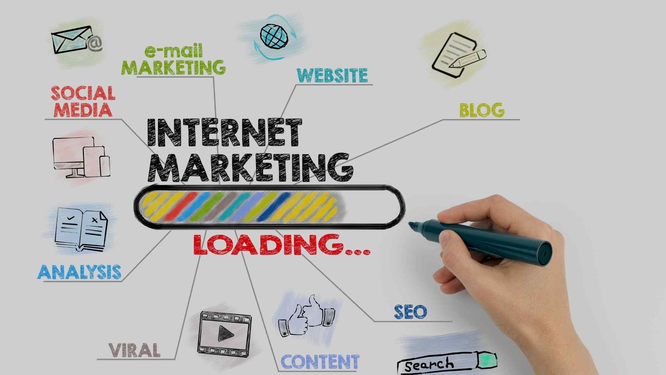 Cari Jasa Internet Marketing di Pangkal Pinang, Kepulauan Bangka Belitung